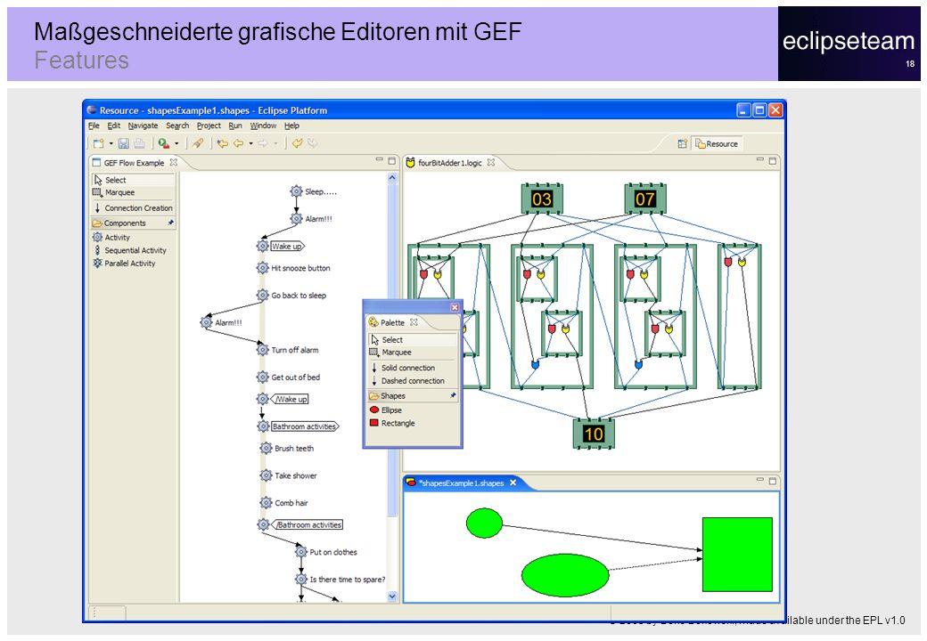 18 Maßgeschneiderte grafische Editoren mit GEF Features © 2005 by Boris Bokowski; made available under the EPL v1.0