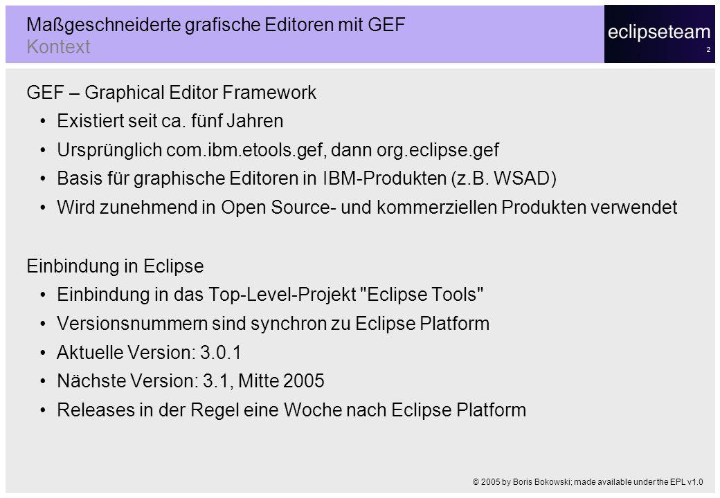 2 GEF – Graphical Editor Framework Existiert seit ca. fünf Jahren Ursprünglich com.ibm.etools.gef, dann org.eclipse.gef Basis für graphische Editoren
