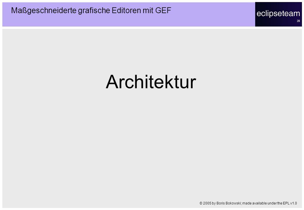 28 Architektur Maßgeschneiderte grafische Editoren mit GEF © 2005 by Boris Bokowski; made available under the EPL v1.0