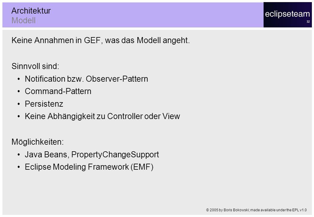32 Architektur Modell Keine Annahmen in GEF, was das Modell angeht. Sinnvoll sind: Notification bzw. Observer-Pattern Command-Pattern Persistenz Keine