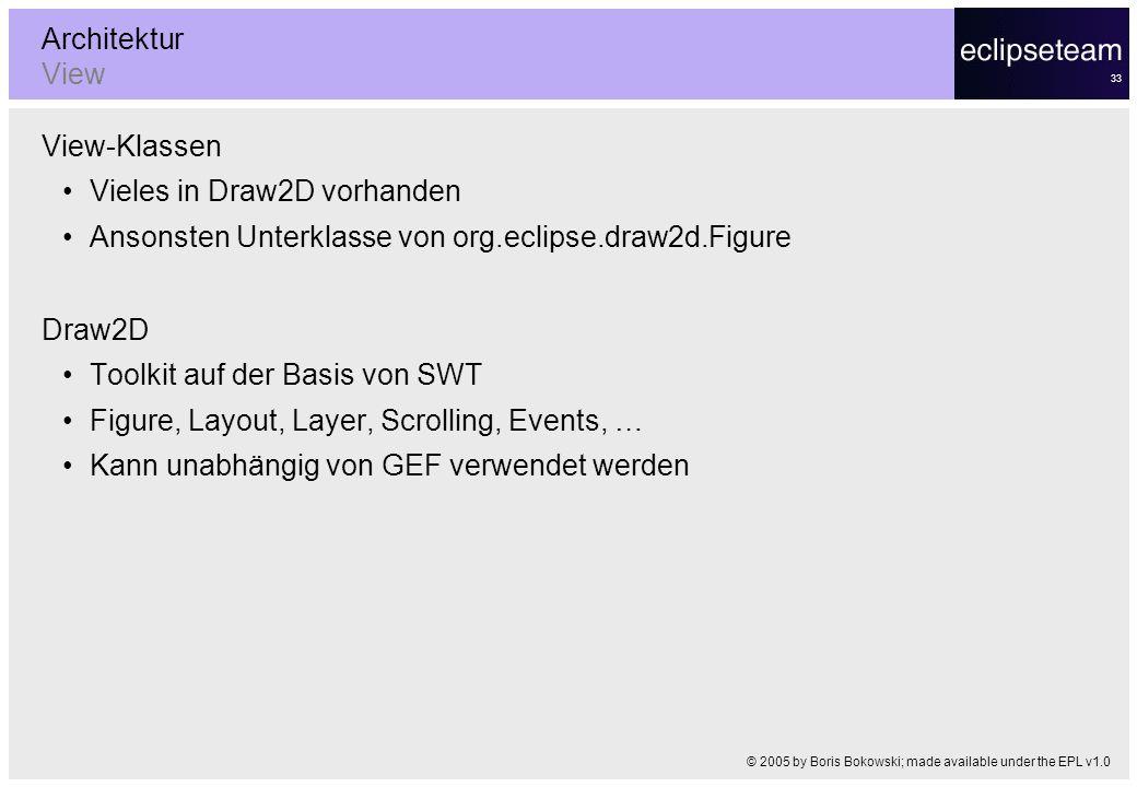 33 Architektur View View-Klassen Vieles in Draw2D vorhanden Ansonsten Unterklasse von org.eclipse.draw2d.Figure Draw2D Toolkit auf der Basis von SWT F
