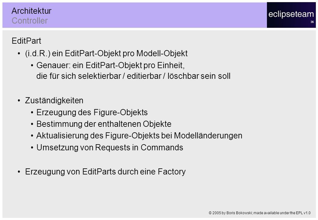 36 Architektur Controller EditPart (i.d.R.) ein EditPart-Objekt pro Modell-Objekt Genauer: ein EditPart-Objekt pro Einheit, die für sich selektierbar