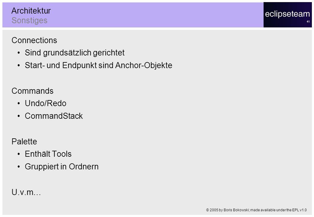 41 Architektur Sonstiges Connections Sind grundsätzlich gerichtet Start- und Endpunkt sind Anchor-Objekte Commands Undo/Redo CommandStack Palette Enth