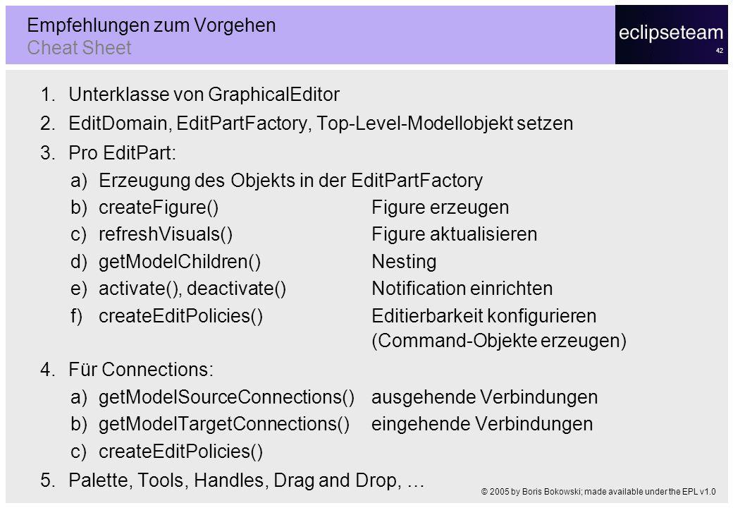 42 Empfehlungen zum Vorgehen Cheat Sheet 1.Unterklasse von GraphicalEditor 2.EditDomain, EditPartFactory, Top-Level-Modellobjekt setzen 3.Pro EditPart