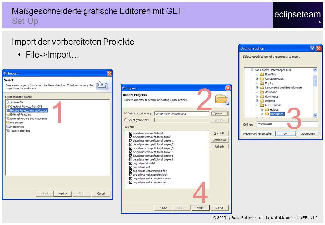 8 Import der vorbereiteten Projekte File->Import… Maßgeschneiderte grafische Editoren mit GEF Set-Up © 2005 by Boris Bokowski; made available under th