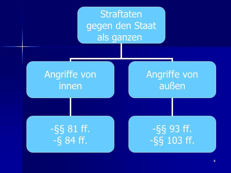 8 Straftaten gegen den Staat als ganzen Angriffe von innen -§§ 81 ff.