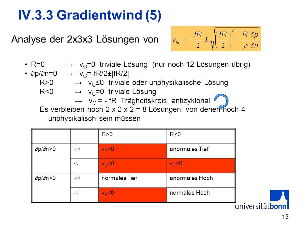13 IV.3.3 Gradientwind (5) Analyse der 2x3x3 Lösungen von R=0 v G =0 triviale Lösung (nur noch 12 Lösungen übrig) p/n=0 v G =-fR/2±|fR/2| R>0 v G 0 tr
