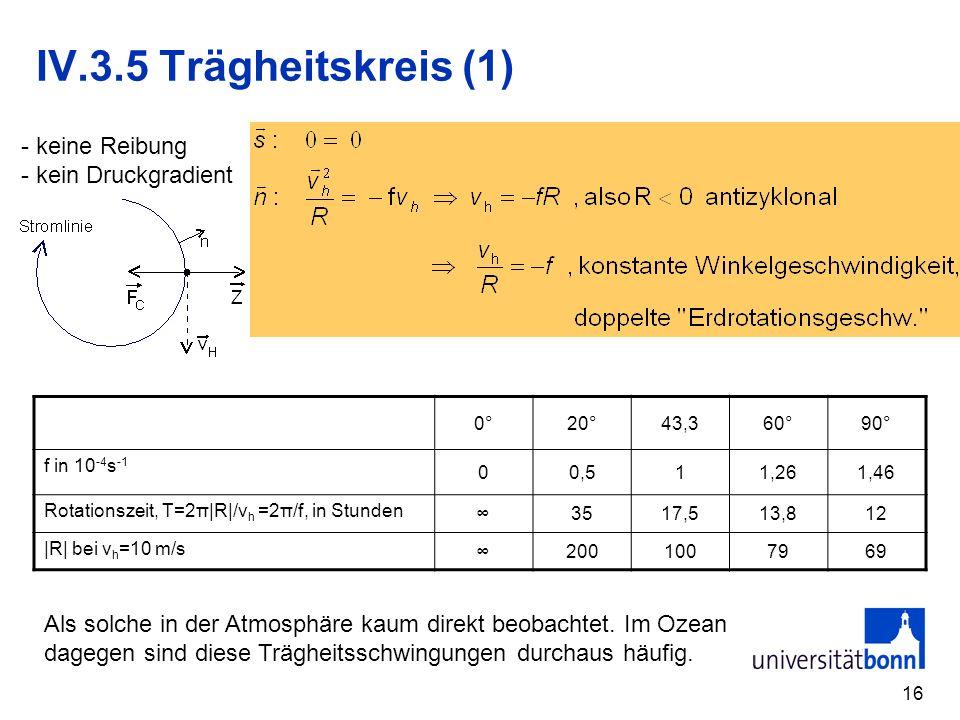 16 IV.3.5 Trägheitskreis (1) - keine Reibung - kein Druckgradient 0°20°43,360°90° f in 10 -4 s -1 00,511,261,46 Rotationszeit, T=2π|R|/v h =2π/f, in S