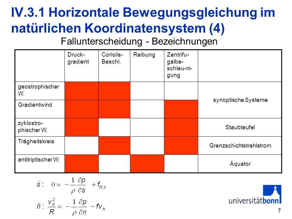 7 IV.3.1 Horizontale Bewegungsgleichung im natürlichen Koordinatensystem (4) Fallunterscheidung - Bezeichnungen Druck- gradient Coriolis- Beschl. Reib