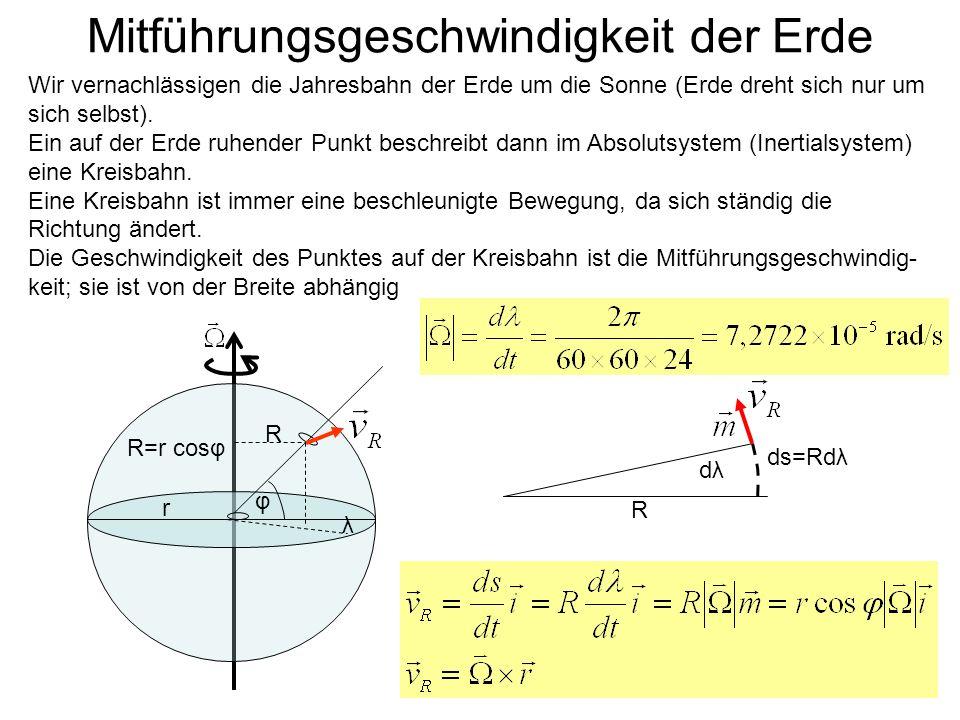 Mitführungsgeschwindigkeit der Erde Wir vernachlässigen die Jahresbahn der Erde um die Sonne (Erde dreht sich nur um sich selbst). Ein auf der Erde ru