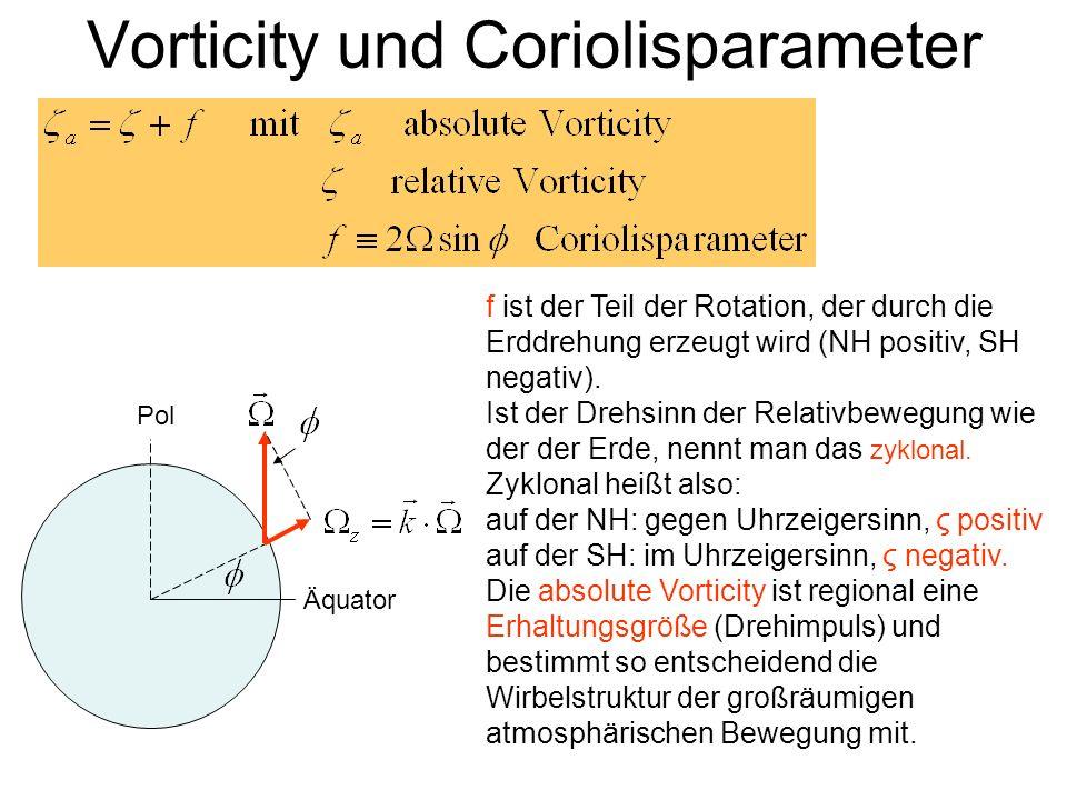 Vorticity und Coriolisparameter Pol Äquator f ist der Teil der Rotation, der durch die Erddrehung erzeugt wird (NH positiv, SH negativ). Ist der Drehs