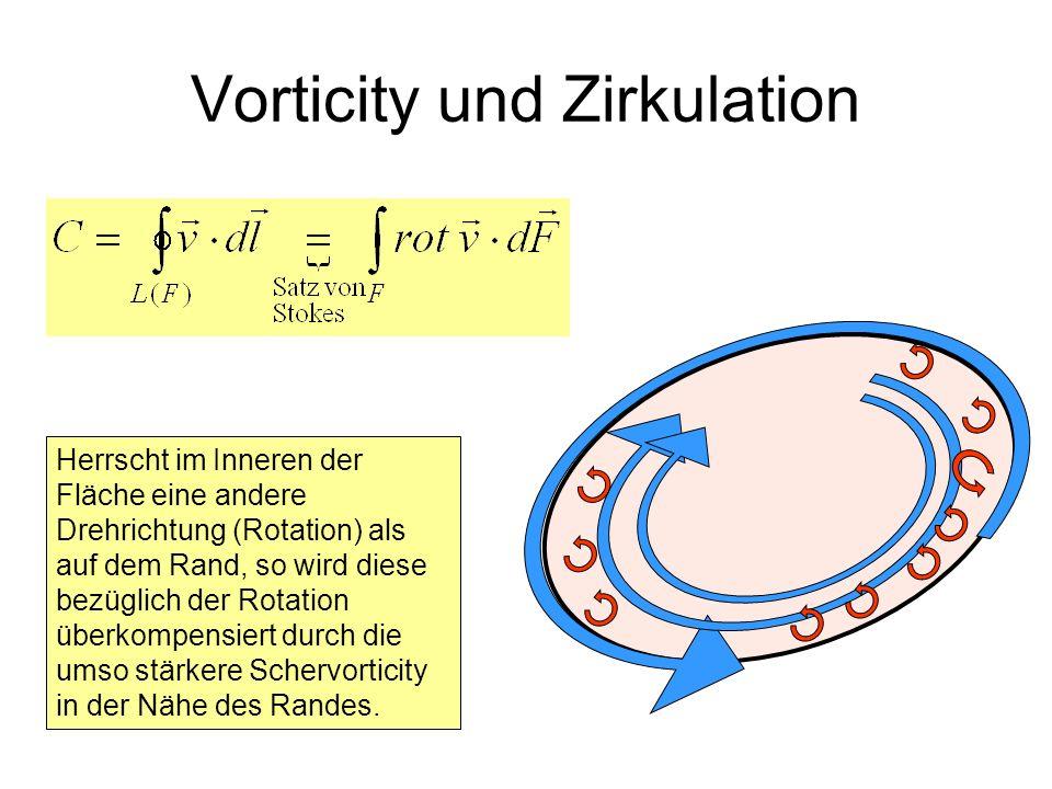 Vorticity und Zirkulation Herrscht im Inneren der Fläche eine andere Drehrichtung (Rotation) als auf dem Rand, so wird diese bezüglich der Rotation üb