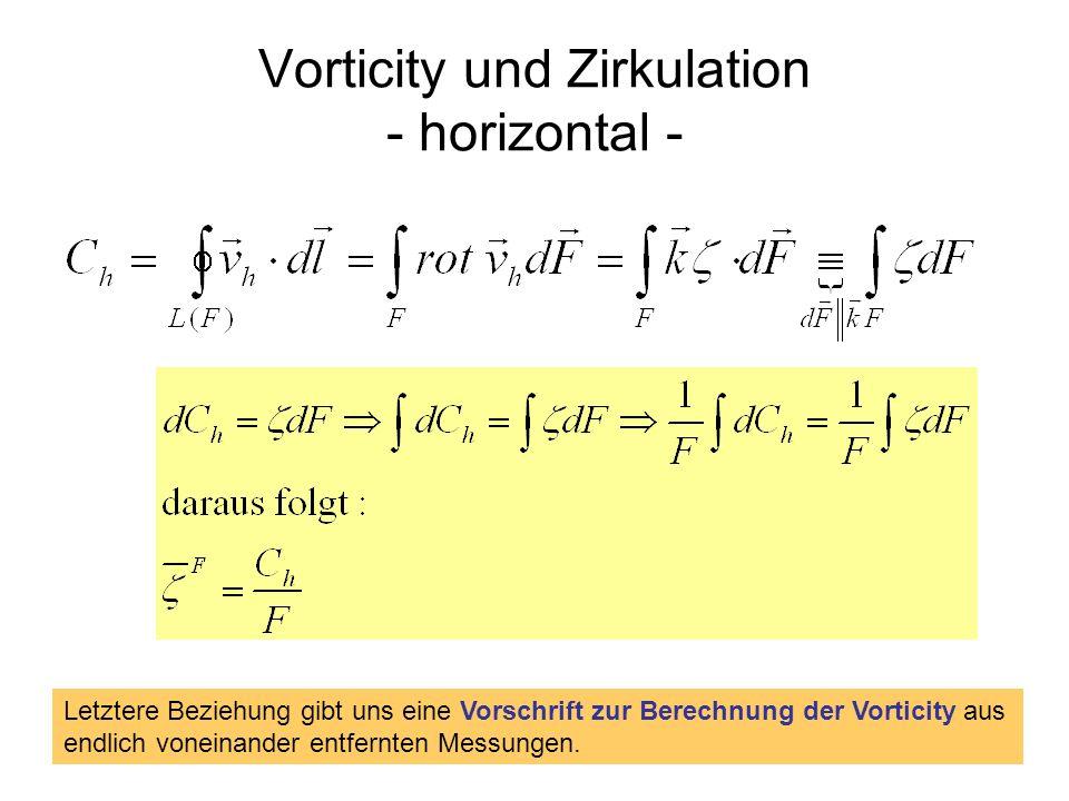 Vorticity und Zirkulation - horizontal - Letztere Beziehung gibt uns eine Vorschrift zur Berechnung der Vorticity aus endlich voneinander entfernten M