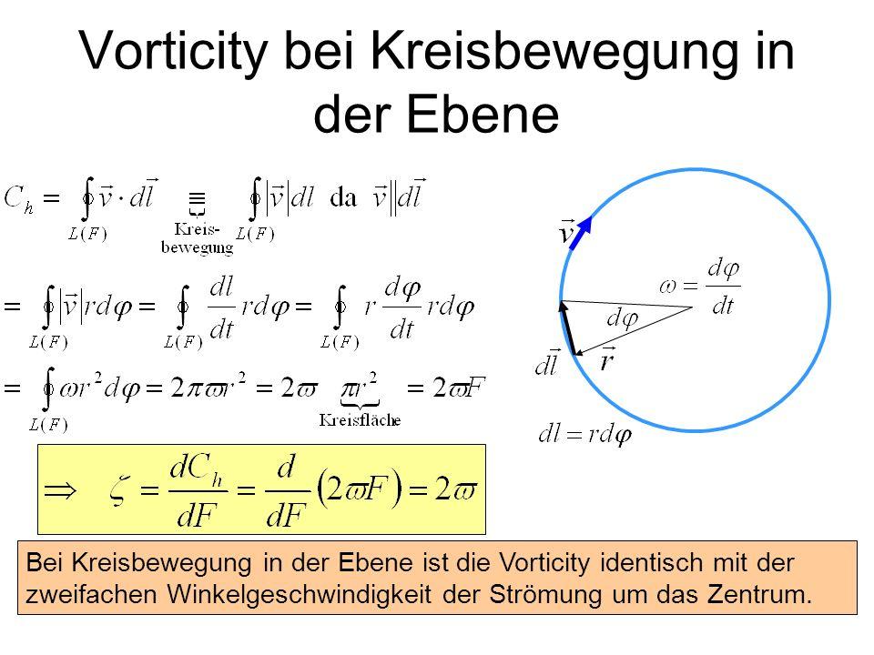 Vorticity bei Kreisbewegung in der Ebene Bei Kreisbewegung in der Ebene ist die Vorticity identisch mit der zweifachen Winkelgeschwindigkeit der Ström