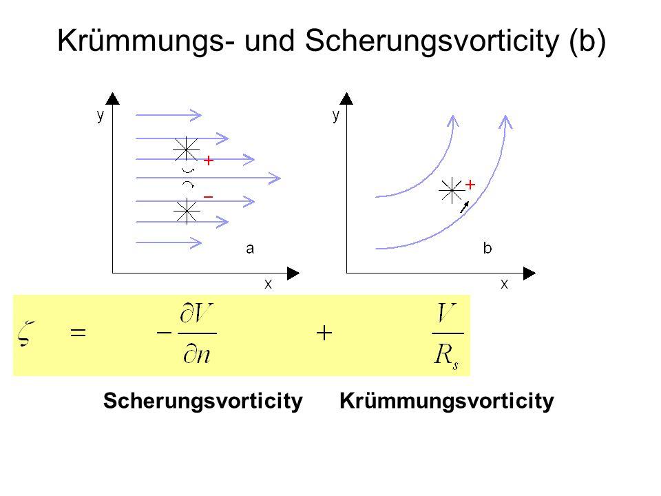 Krümmungs- und Scherungsvorticity (b) Scherungsvorticity Krümmungsvorticity