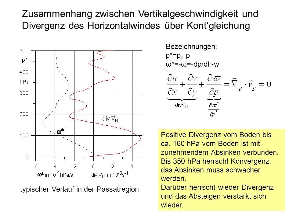 Zusammenhang zwischen Vertikalgeschwindigkeit und Divergenz des Horizontalwindes über Kontgleichung Bezeichnungen: p*=p 0 -p ω*=-ω=-dp/dt~w Positive D