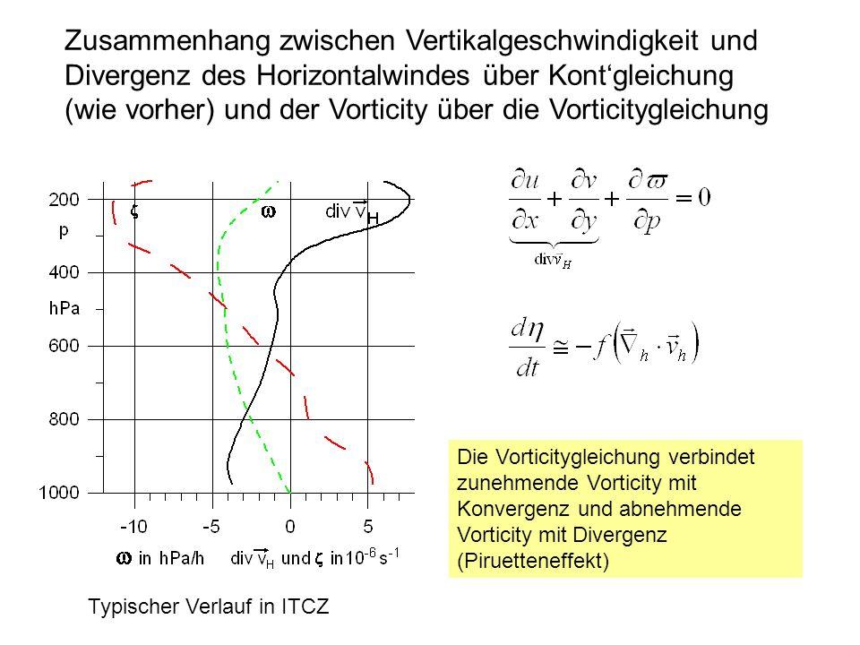 Zusammenhang zwischen Vertikalgeschwindigkeit und Divergenz des Horizontalwindes über Kontgleichung (wie vorher) und der Vorticity über die Vorticityg