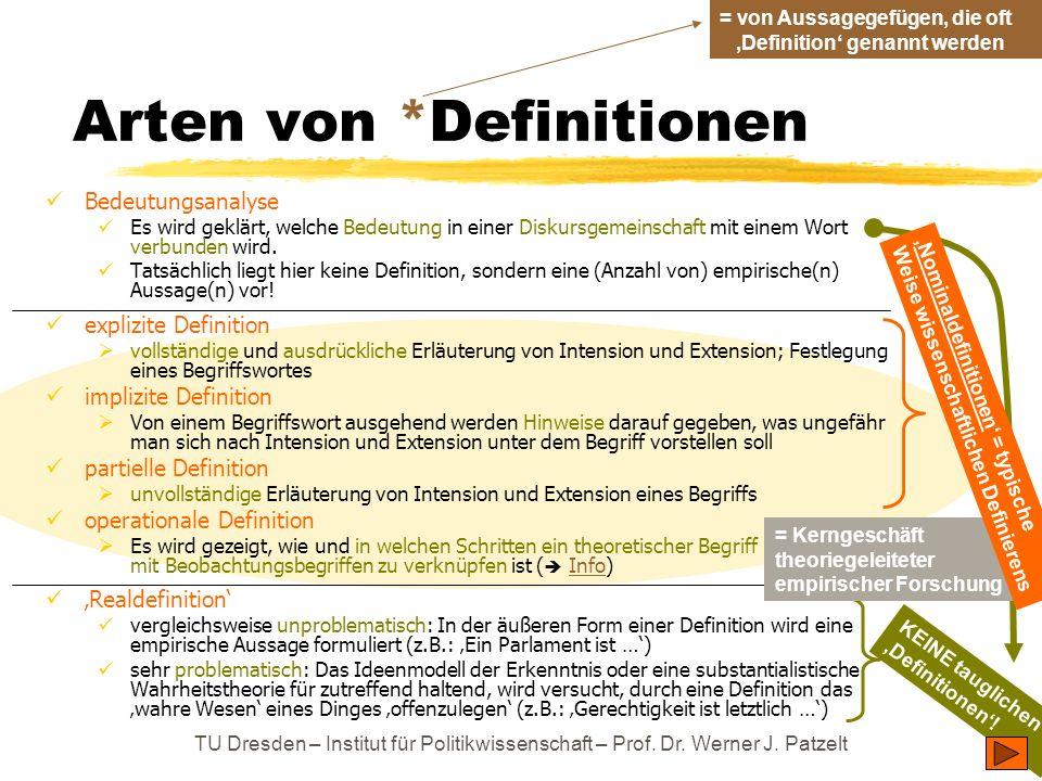 TU Dresden – Institut für Politikwissenschaft – Prof. Dr. Werner J. Patzelt Arten von *Definitionen Bedeutungsanalyse Es wird geklärt, welche Bedeutun