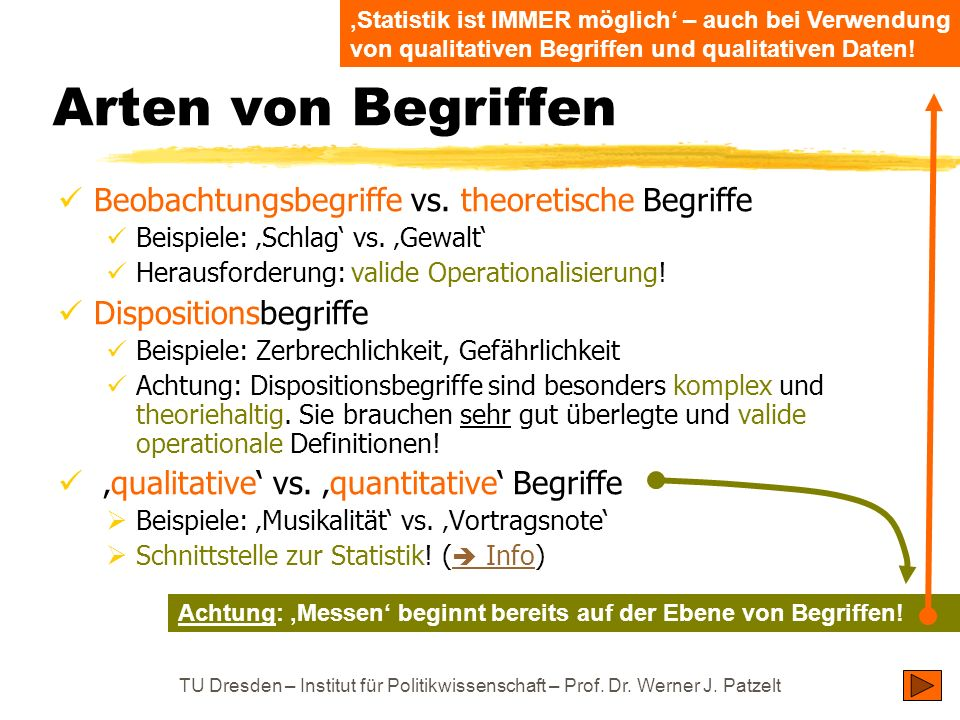 TU Dresden – Institut für Politikwissenschaft – Prof. Dr. Werner J. Patzelt Arten von Begriffen Beobachtungsbegriffe vs. theoretische Begriffe Beispie