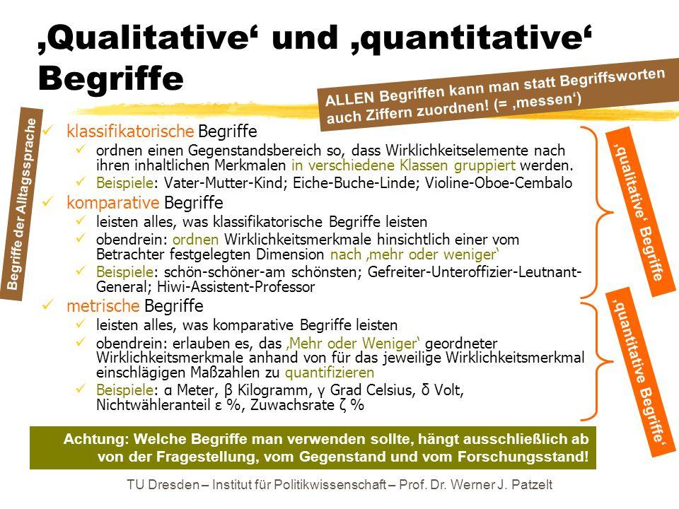 TU Dresden – Institut für Politikwissenschaft – Prof. Dr. Werner J. Patzelt Qualitative und quantitative Begriffe klassifikatorische Begriffe ordnen e