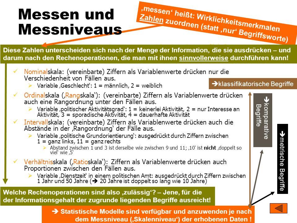 TU Dresden – Institut für Politikwissenschaft – Prof. Dr. Werner J. Patzelt messen heißt: Wirklichkeitsmerkmalen Zahlen zuordnen (statt nur Begriffswo