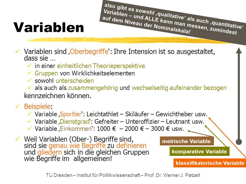 TU Dresden – Institut für Politikwissenschaft – Prof. Dr. Werner J. Patzelt Variablen Variablen sind Oberbegriffe: Ihre Intension ist so ausgestaltet,