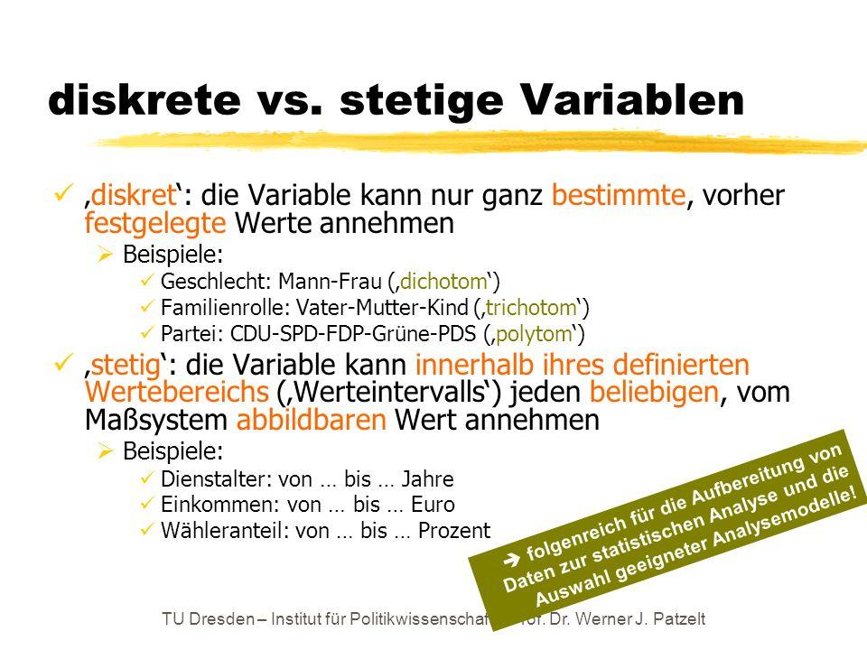 TU Dresden – Institut für Politikwissenschaft – Prof. Dr. Werner J. Patzelt diskrete vs. stetige Variablen diskret: die Variable kann nur ganz bestimm