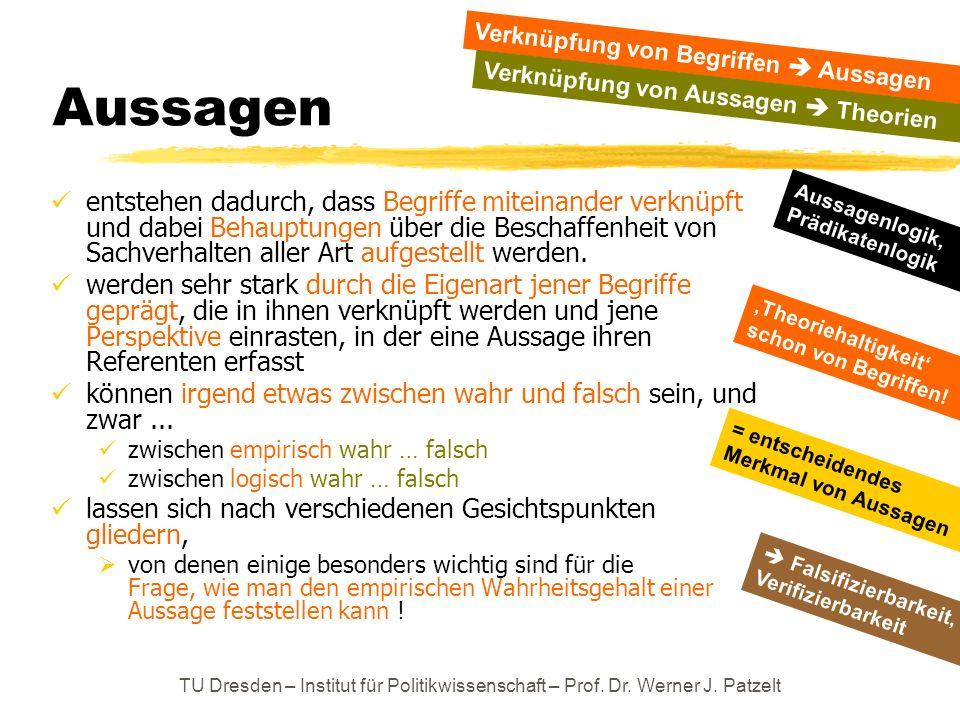 TU Dresden – Institut für Politikwissenschaft – Prof. Dr. Werner J. Patzelt Aussagen entstehen dadurch, dass Begriffe miteinander verknüpft und dabei