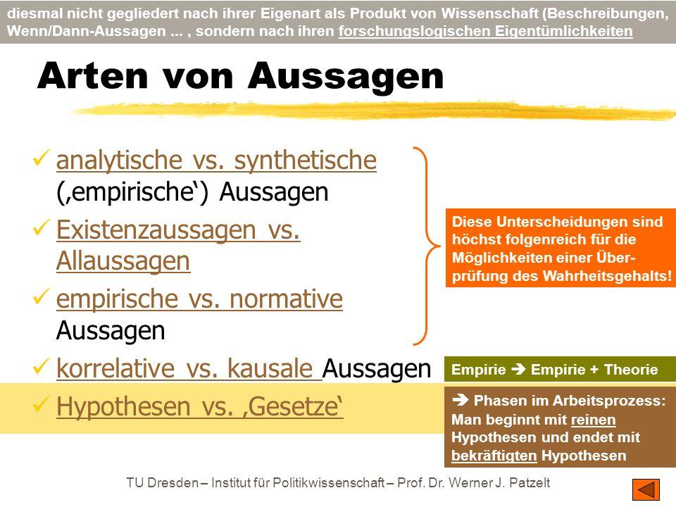 TU Dresden – Institut für Politikwissenschaft – Prof. Dr. Werner J. Patzelt Arten von Aussagen analytische vs. synthetische (empirische) Aussagen anal