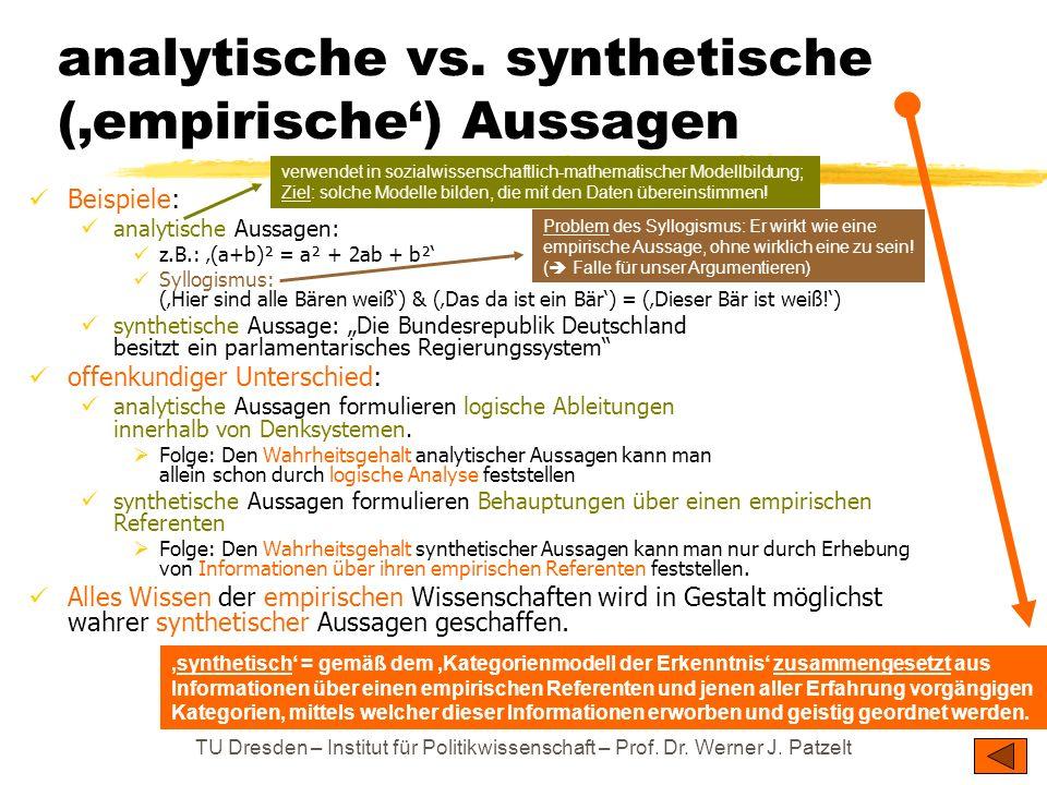 TU Dresden – Institut für Politikwissenschaft – Prof. Dr. Werner J. Patzelt verwendet in sozialwissenschaftlich-mathematischer Modellbildung; Ziel: so
