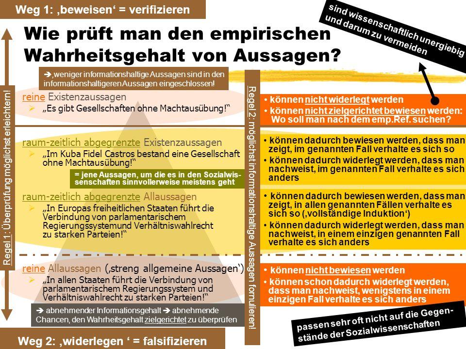 TU Dresden – Institut für Politikwissenschaft – Prof. Dr. Werner J. Patzelt Wie prüft man den empirischen Wahrheitsgehalt von Aussagen? können nicht b