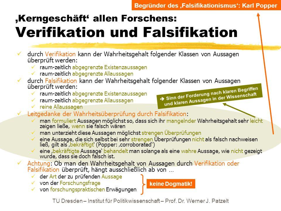 TU Dresden – Institut für Politikwissenschaft – Prof. Dr. Werner J. Patzelt Kerngeschäft allen Forschens: Verifikation und Falsifikation durch Verifik