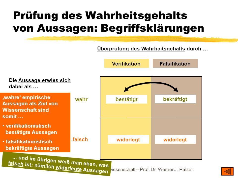 TU Dresden – Institut für Politikwissenschaft – Prof. Dr. Werner J. Patzelt Prüfung des Wahrheitsgehalts von Aussagen: Begriffsklärungen Überprüfung d