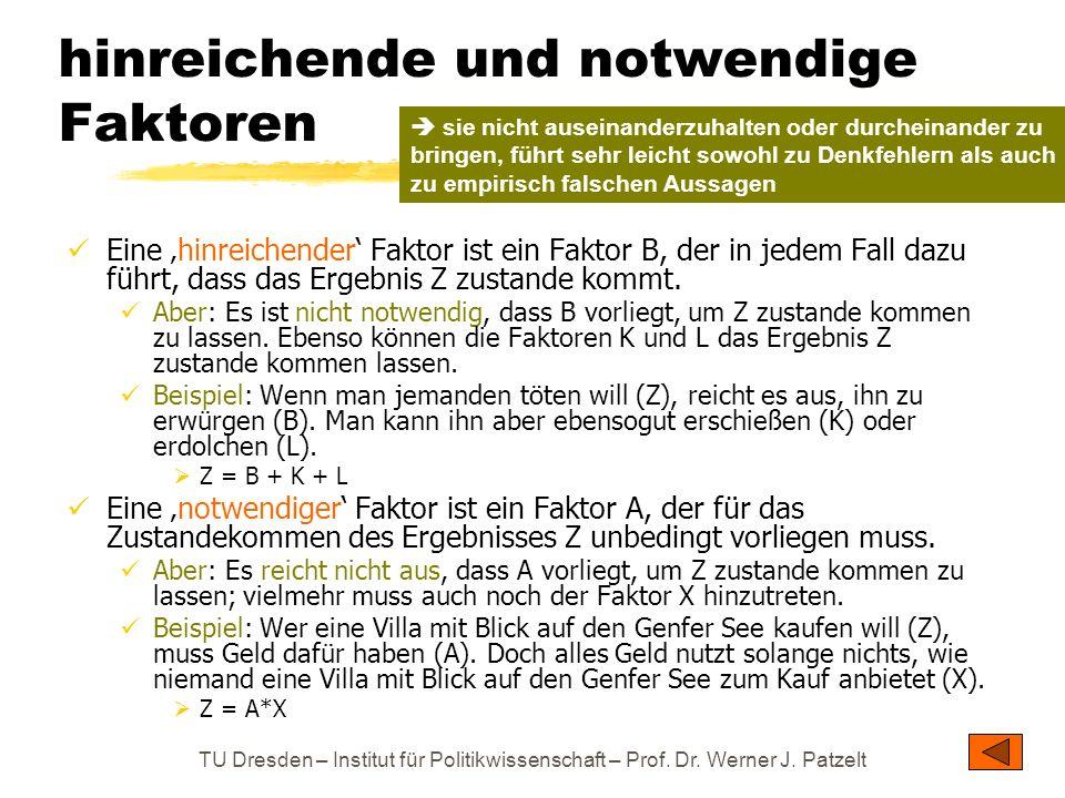 TU Dresden – Institut für Politikwissenschaft – Prof. Dr. Werner J. Patzelt hinreichende und notwendige Faktoren Eine hinreichender Faktor ist ein Fak