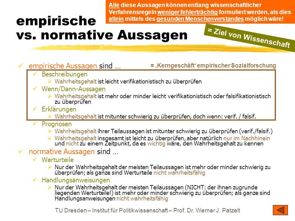 TU Dresden – Institut für Politikwissenschaft – Prof. Dr. Werner J. Patzelt empirische vs. normative Aussagen empirische Aussagen sind … Beschreibunge