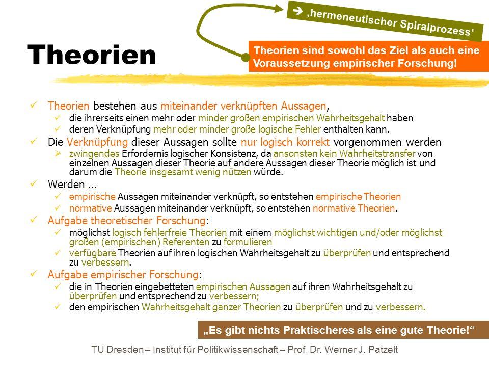 TU Dresden – Institut für Politikwissenschaft – Prof. Dr. Werner J. Patzelt Theorien Theorien bestehen aus miteinander verknüpften Aussagen, die ihrer
