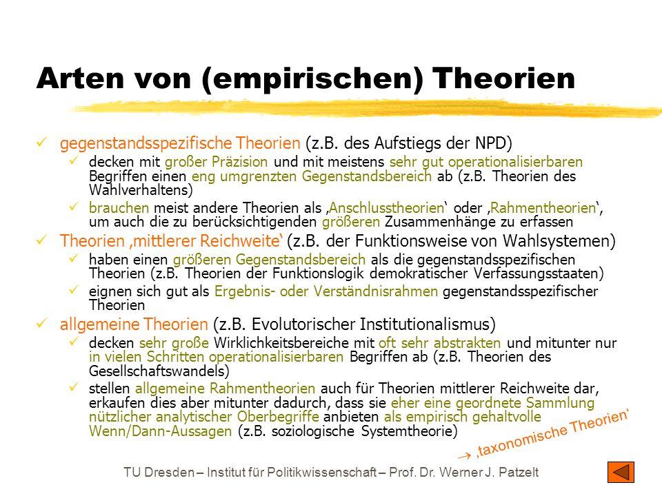 TU Dresden – Institut für Politikwissenschaft – Prof. Dr. Werner J. Patzelt Arten von (empirischen) Theorien gegenstandsspezifische Theorien (z.B. des