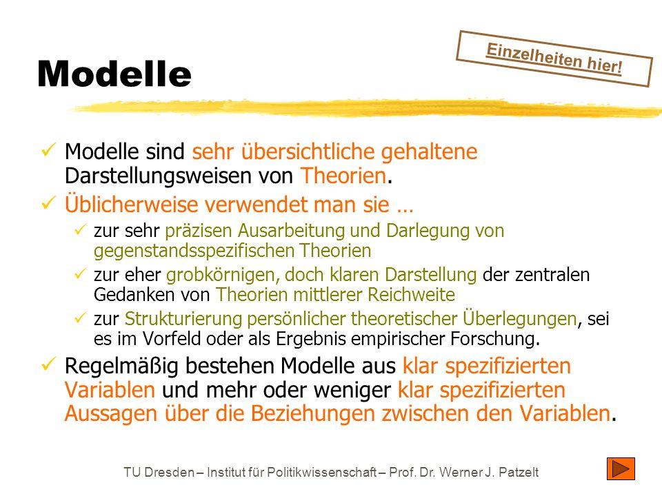 TU Dresden – Institut für Politikwissenschaft – Prof. Dr. Werner J. Patzelt Modelle Modelle sind sehr übersichtliche gehaltene Darstellungsweisen von
