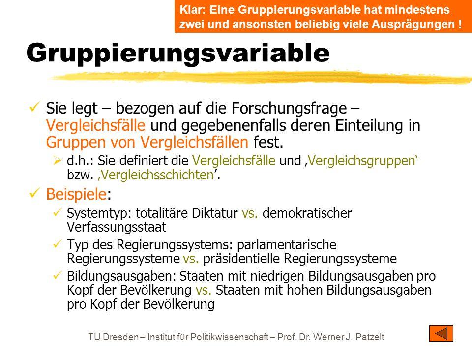 TU Dresden – Institut für Politikwissenschaft – Prof. Dr. Werner J. Patzelt Gruppierungsvariable Sie legt – bezogen auf die Forschungsfrage – Vergleic