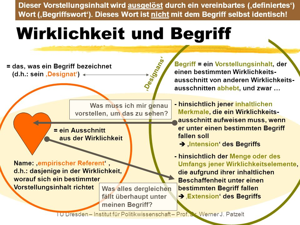 TU Dresden – Institut für Politikwissenschaft – Prof. Dr. Werner J. Patzelt Name: empirischer Referent, d.h.: dasjenige in der Wirklichkeit, worauf si