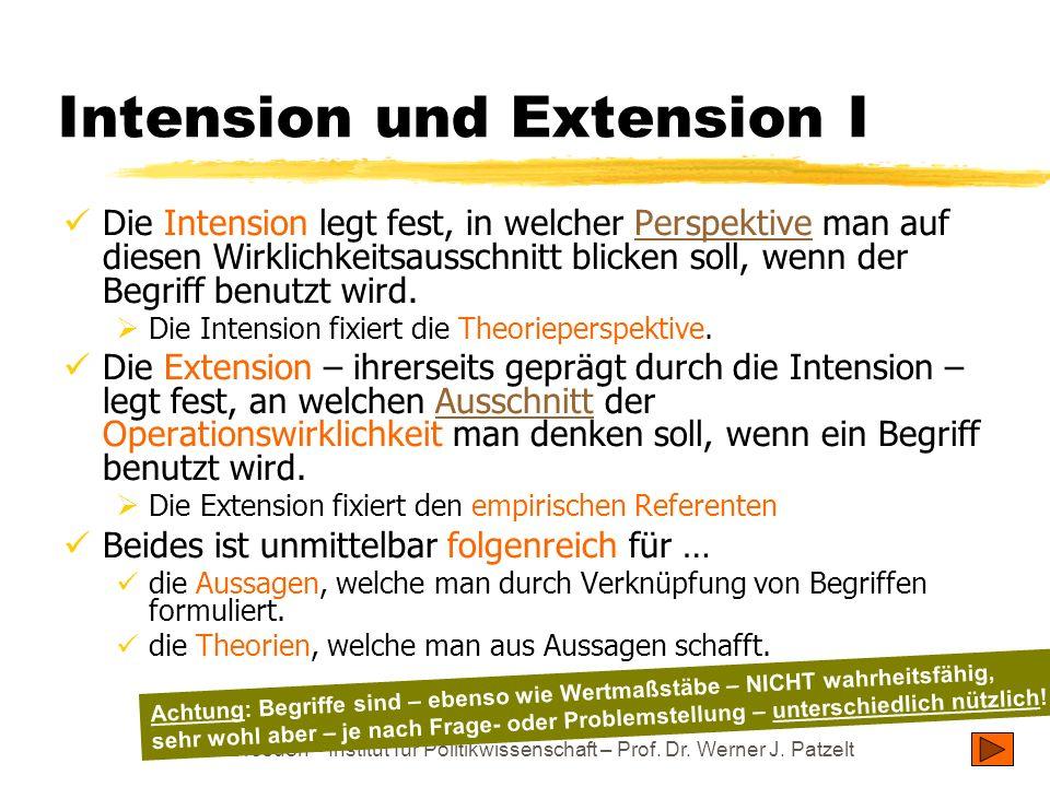 TU Dresden – Institut für Politikwissenschaft – Prof. Dr. Werner J. Patzelt Intension und Extension I Die Intension legt fest, in welcher Perspektive