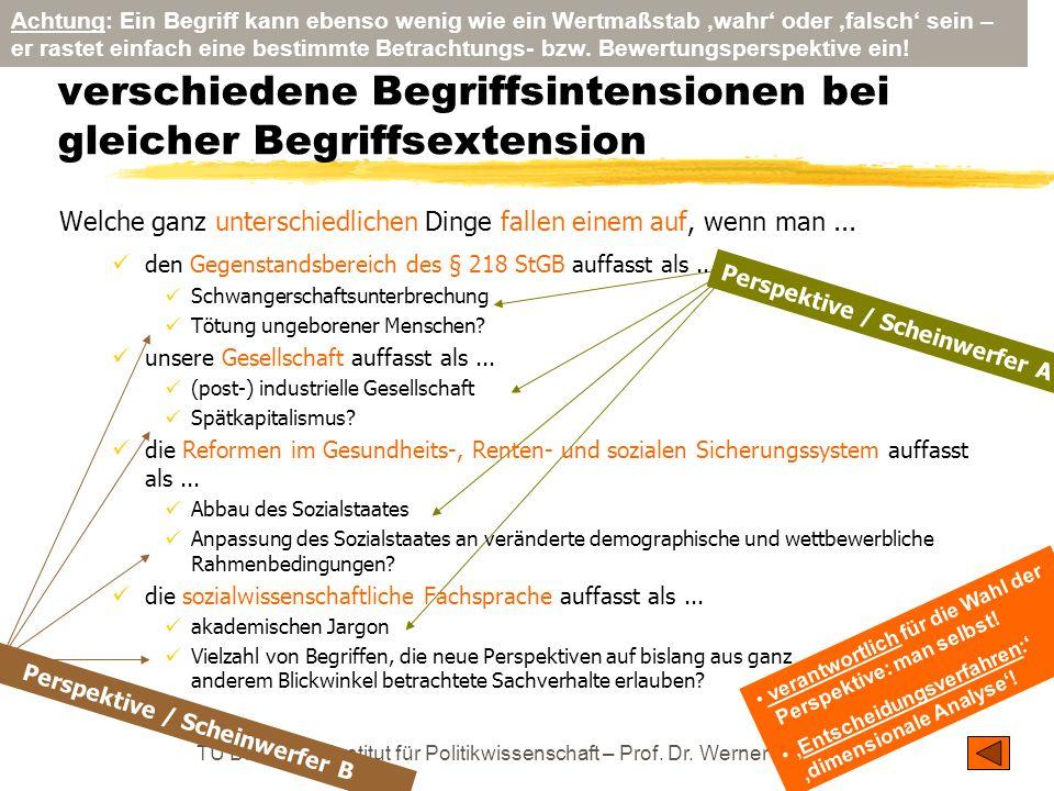 TU Dresden – Institut für Politikwissenschaft – Prof. Dr. Werner J. Patzelt Welche ganz unterschiedlichen Dinge fallen einem auf, wenn man... den Gege