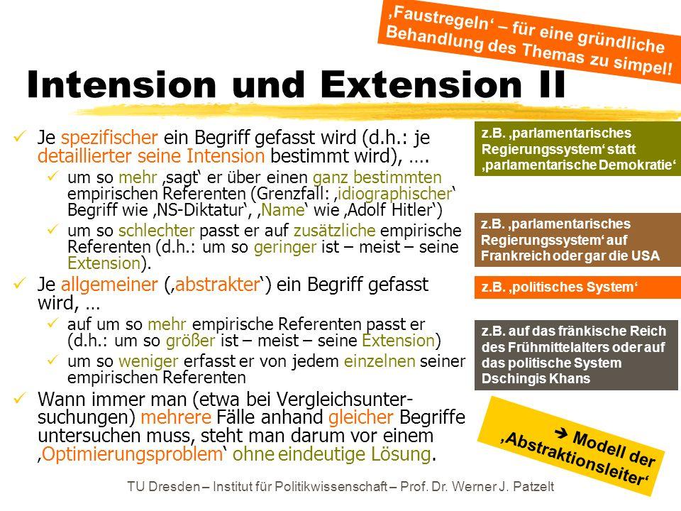 TU Dresden – Institut für Politikwissenschaft – Prof. Dr. Werner J. Patzelt Intension und Extension II Je spezifischer ein Begriff gefasst wird (d.h.: