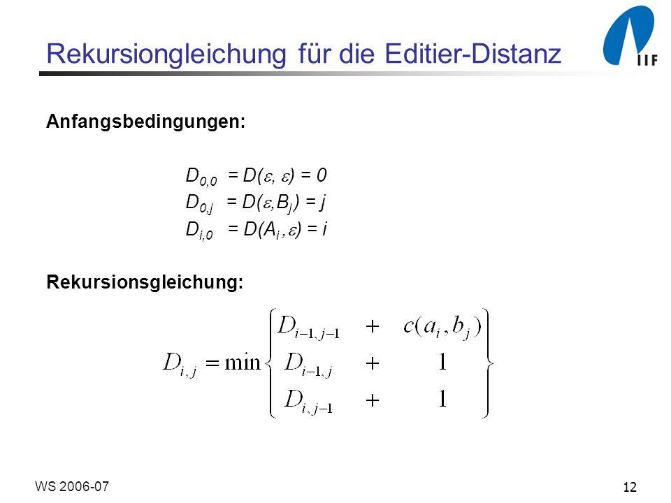 12WS 2006-07 Rekursiongleichung für die Editier-Distanz Anfangsbedingungen: D 0,0 = D(, ) = 0 D 0,j = D(,B j ) = j D i,0 = D(A i, ) = i Rekursionsglei