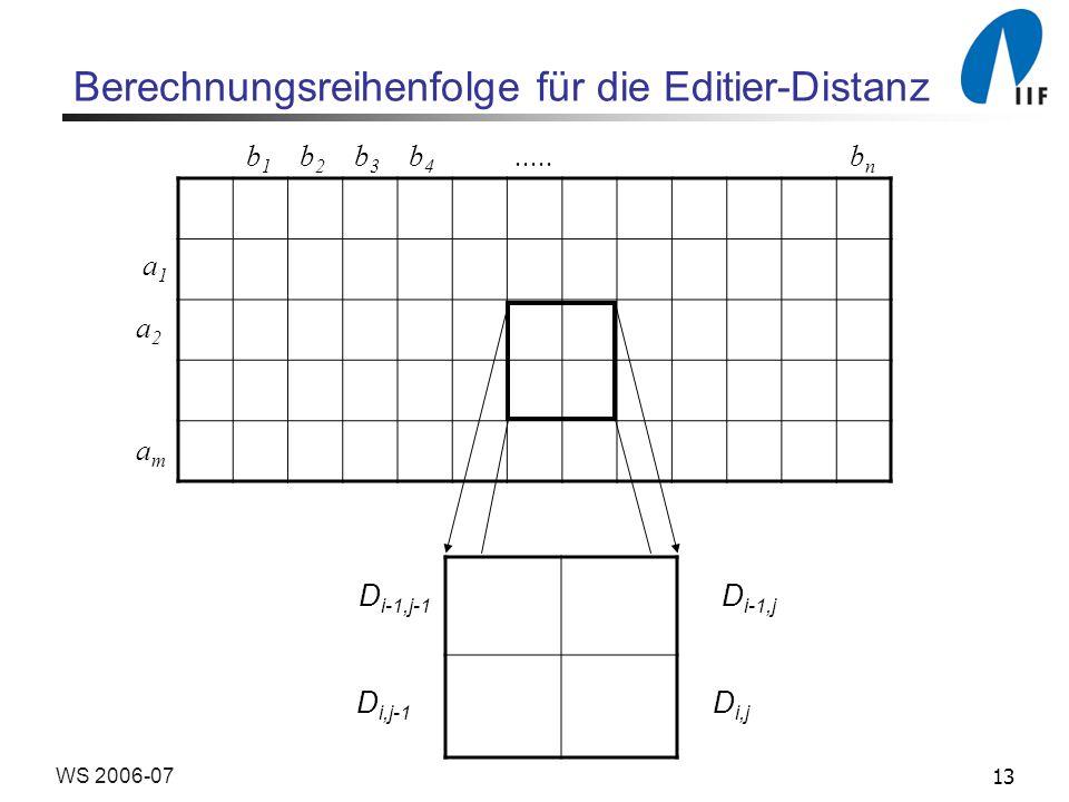 13WS 2006-07 Berechnungsreihenfolge für die Editier-Distanz b 1 b 2 b 3 b 4..... b n a1a1 amam D i-1,j D i,j D i-1,j-1 D i,j-1 a2a2