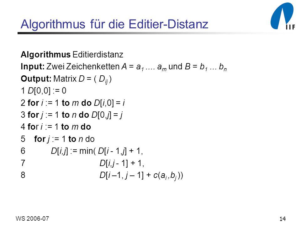 14WS 2006-07 Algorithmus für die Editier-Distanz Algorithmus Editierdistanz Input: Zwei Zeichenketten A = a 1.... a m und B = b 1... b n Output: Matri