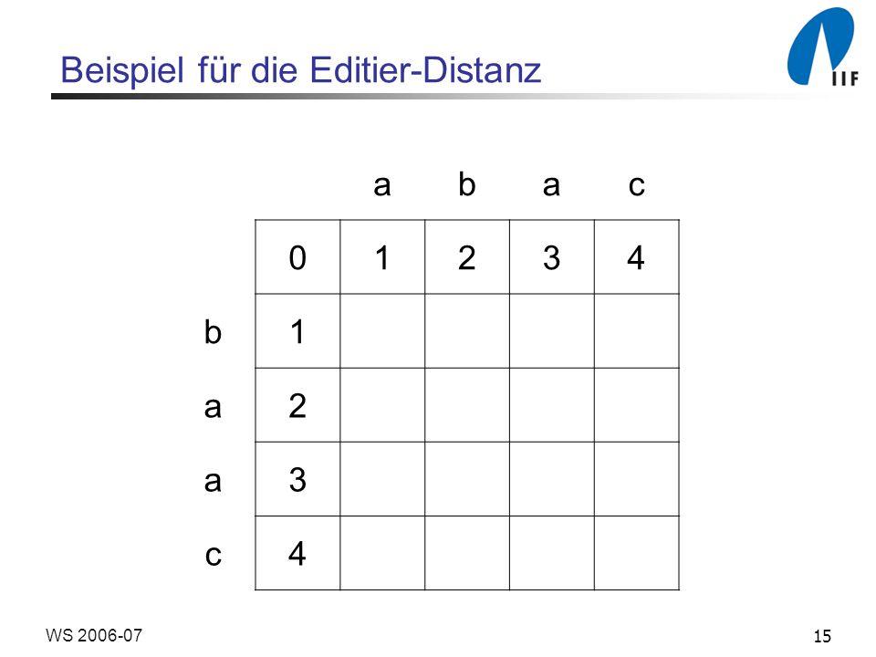 15WS 2006-07 Beispiel für die Editier-Distanz abac 01234 b1 a2 a3 c4