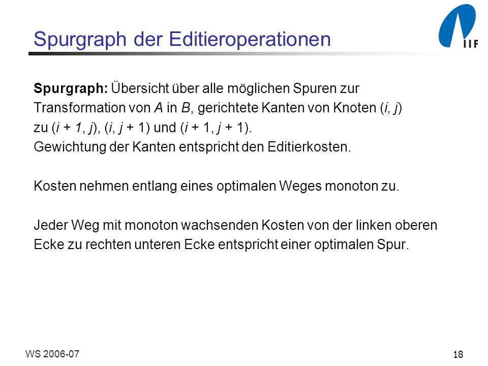 18WS 2006-07 Spurgraph der Editieroperationen Spurgraph: Übersicht über alle möglichen Spuren zur Transformation von A in B, gerichtete Kanten von Kno