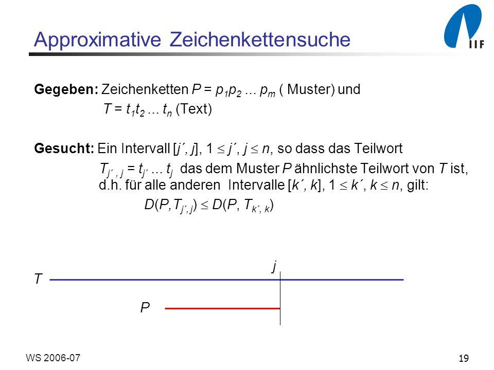 19WS 2006-07 Approximative Zeichenkettensuche Gegeben: Zeichenketten P = p 1 p 2... p m ( Muster) und T = t 1 t 2... t n (Text) Gesucht: Ein Intervall