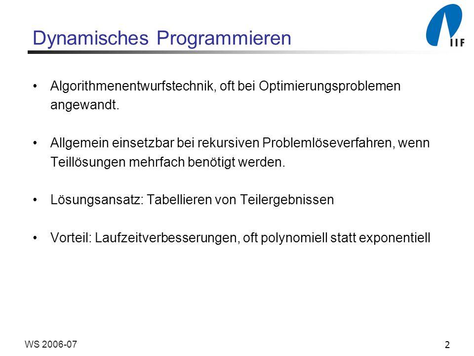2WS 2006-07 Dynamisches Programmieren Algorithmenentwurfstechnik, oft bei Optimierungsproblemen angewandt. Allgemein einsetzbar bei rekursiven Problem